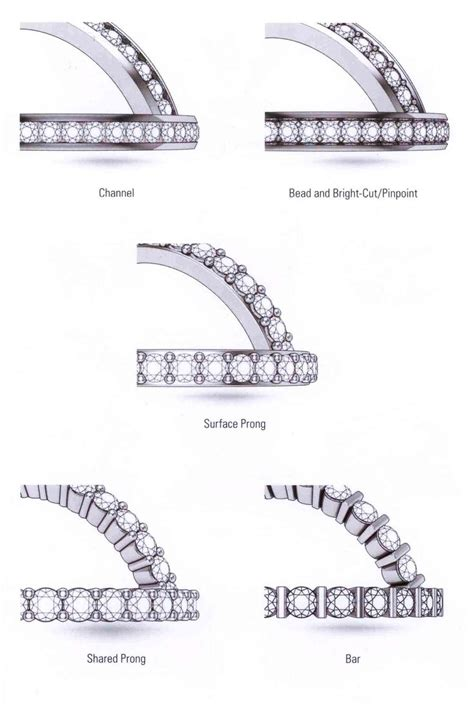Set Cenel channel setting bead and bright cut pinpoint setting