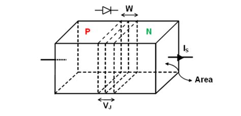 tvs diode junction capacitance tvs diode junction capacitance 28 images depletion layer capacitance of the pn junction