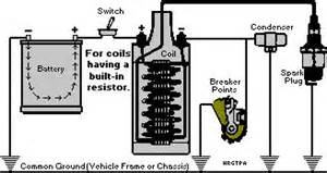 ignition points and condenser diagram ignition free