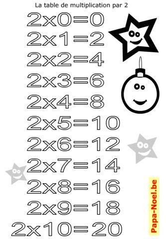 table de multiplication de 2 224 imprimer coloriage gratuit
