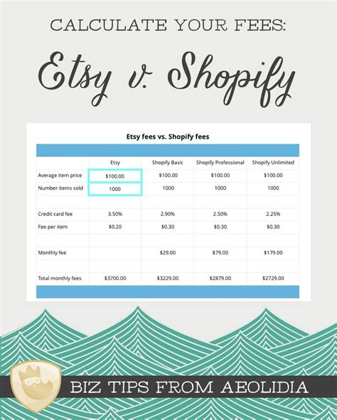 etsy pattern site fees shopify vs etsy fees try our fee calculator discount