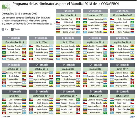 Calendario Eliminatorias Rusia 2018 Para Imprimir Calendario Eliminatorias Rusia 2018 De La Conmebol