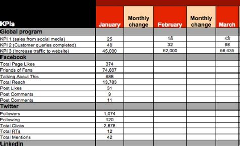 social media monthly report template social media management reporting social media