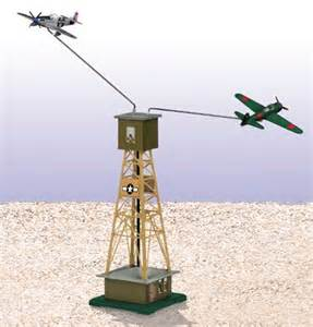 Interior Items For Home Lionel 24108 World War Ii Flying Aircraft Pylon 2003