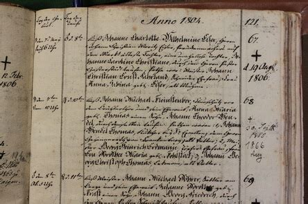 German Birth Records 1800s German Genealogy Research Our Family Histories