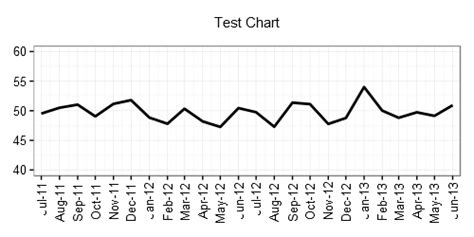 ggplot2 theme linewidth r letter partially disappearing when exporting text