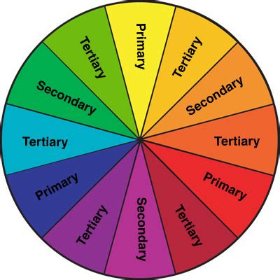 color w color 101 primary secondary and tertiary colors the