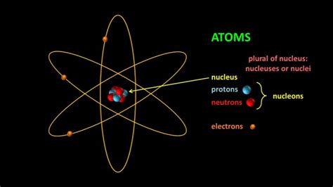 what protons neutrons and electrons shedding light on atoms episode 5 protons neutrons and