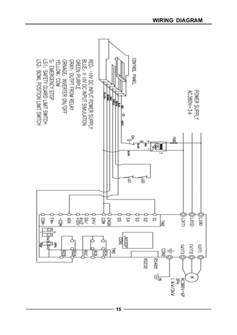 mixer wiring diagrams free wiring diagrams