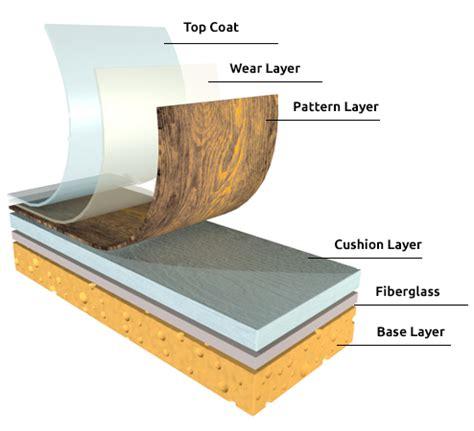 types styles of vinyl flooring 2017 cost guide