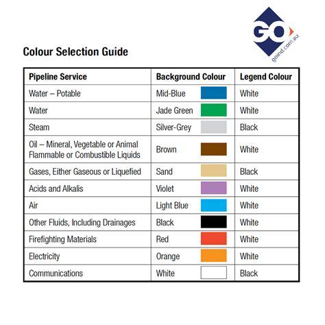 Brady 7061 1 Condensate 3 6 Yellow brady self sticking vinyl pipe marker range condensate