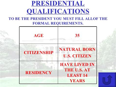 the limits of presidential power a citizen s guide to the books govt executive branch interactive
