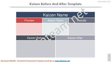 kaizen pdca cycle powerpoint presentation templates