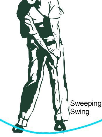 sweeping golf swing should you consider a sweeping swing golf tip