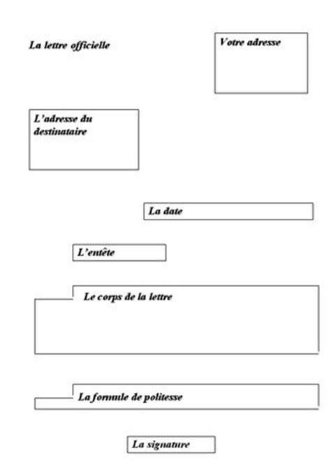 Exemple Lettre De Motivation Formelle La Lettre Formelle Lettre De Motivation Apprendre Et Enseigner Tous Ensemble