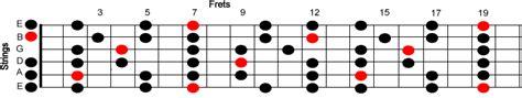 b minor pentatonic scale guitar b minor pentatonic scale free pentatonic scales