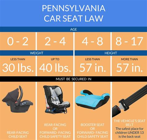 car seat safety laws change in pennsylvania car seat everyday springfield