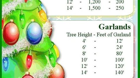 how many fewt of lights for 7 foot tree do you how many lights are needed for your 7 foot tree what size tree skirt