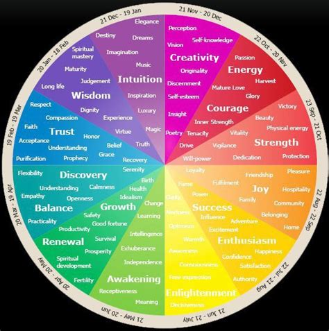 color therapy chart colour mania the psychology of colours