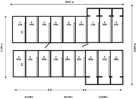 piggery floor plan design rossi r costa a guarino m et al effect of group size