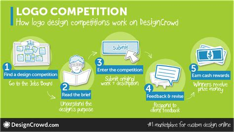 design contest tips logo competitions 7 logo competition tips for designers