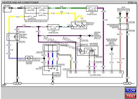 gem car wiring diagram gem free engine image for user
