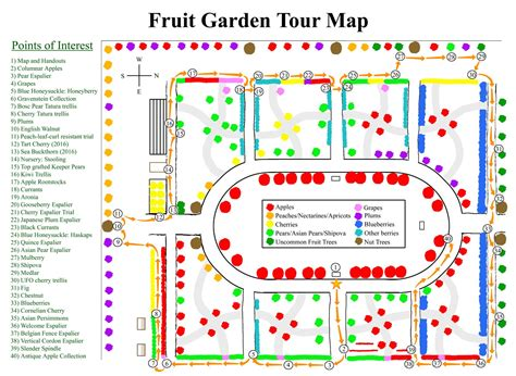 Fruit Garden Layout Wwfrf Fruit Garden Western Washington Fruit Research Foundation