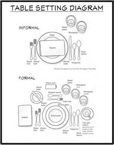 Informal Table Setting Ideas - how to set a table diagram show an informal table setting versus a formal setting with simple