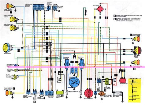 honda motorcycle wiring diagrams diagram