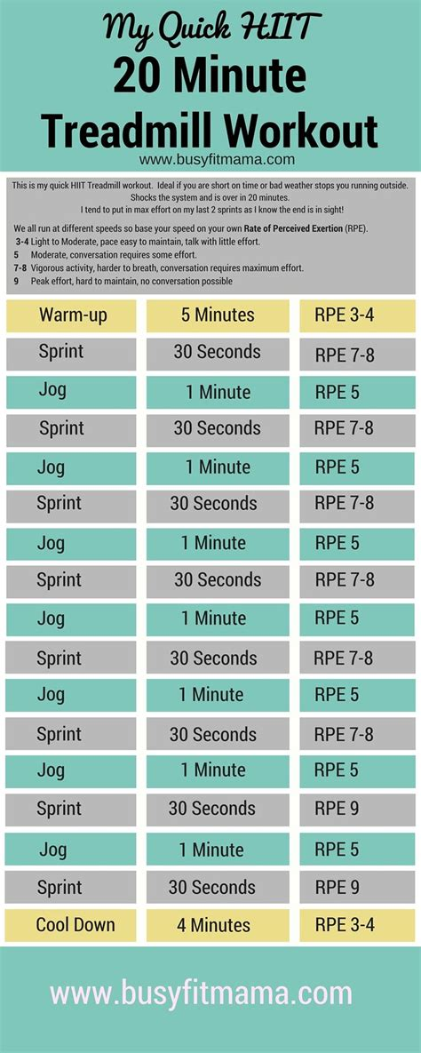 best hiit workouts best 25 hiit treadmill workout ideas on