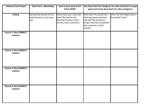 note taking data chart 6th