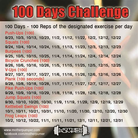 weight loss 2 days archives diytoday