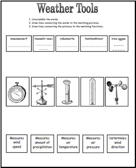 weather patterns worksheet pdf weather tools worksheet teaching tools pinterest