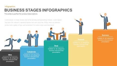business stages infographics slidebazaar