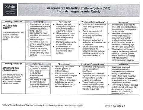 sample of significance of study in research paper ap english lenguage final ela gps rubric for first