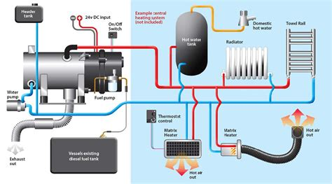 boat water heater commercial boat heaters mv heating