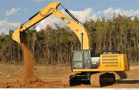 Cat Consruction caterpillar s stock falls on slowing orders the buzz investment and stock market news