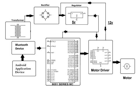 circuit diagram app android gallery how to guide and