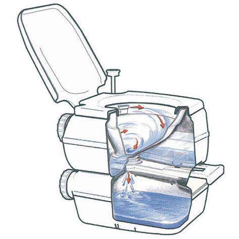 water chimico per casa wc chimique fiamma bi pot 39