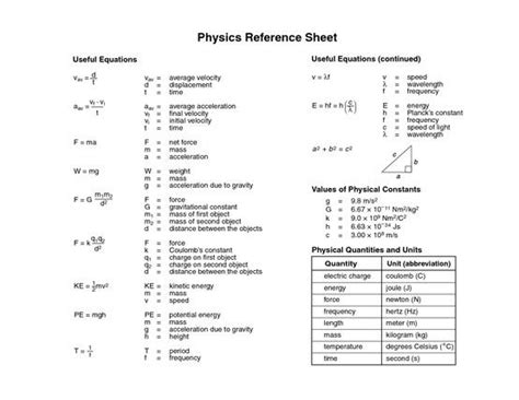 Reference Table Physics by The World S Catalog Of Ideas