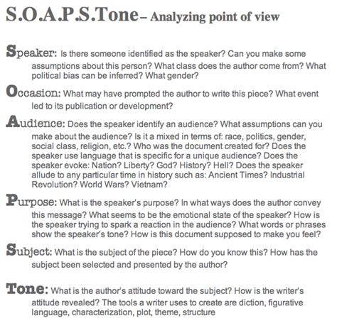 soapstone template search results for reference page exles calendar 2015