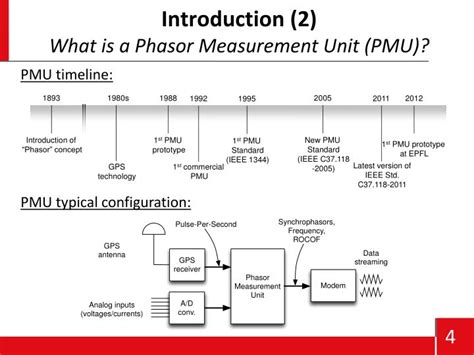 what is a unit ppt advanced phasor measurement units for the real time monitoring of transmission and