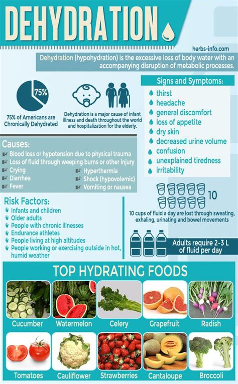 dehydration effects infographic how dehydration affects your and well being