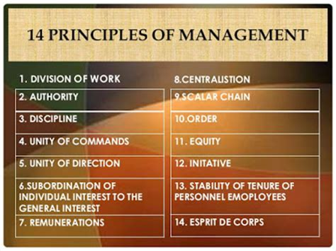 Mba Principles Of Management by Thinking Mba Your Stop Fayol S 14 Principles Of