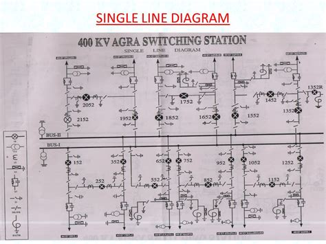 single line diagram of power distribution substation layout and accessories ppt