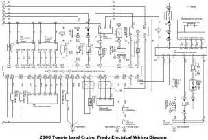 Toyota Wiring Diagrams Wiring Diagram For Car Toyota Land Cruiser 90 And 2000