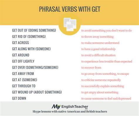 27 useful phrasal verbs with make with meaning and list of phrasal verbs with get myenglishteacher eu