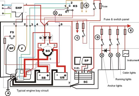 electrical circuit diagram pdf electrical panel board wiring diagram pdf wiring diagram