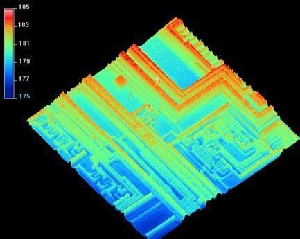 exles of 3d surface profiling laser age