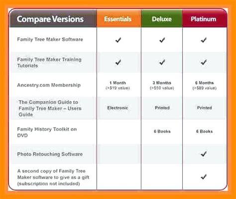 Comparison Chart Templates Virtuart Me Software Comparison Document Template